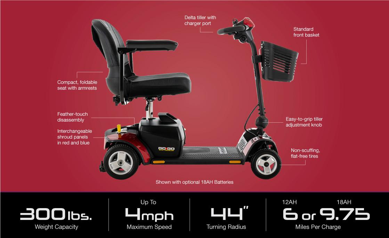 go-go elite traveller 4-wheel specifications image