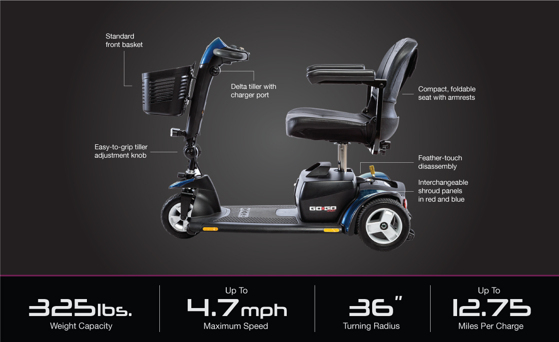 go-go sport 3-wheel specifications image