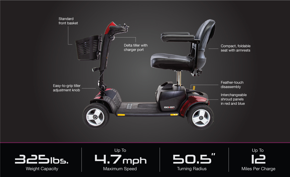 go-go sport 4-wheel specifications image