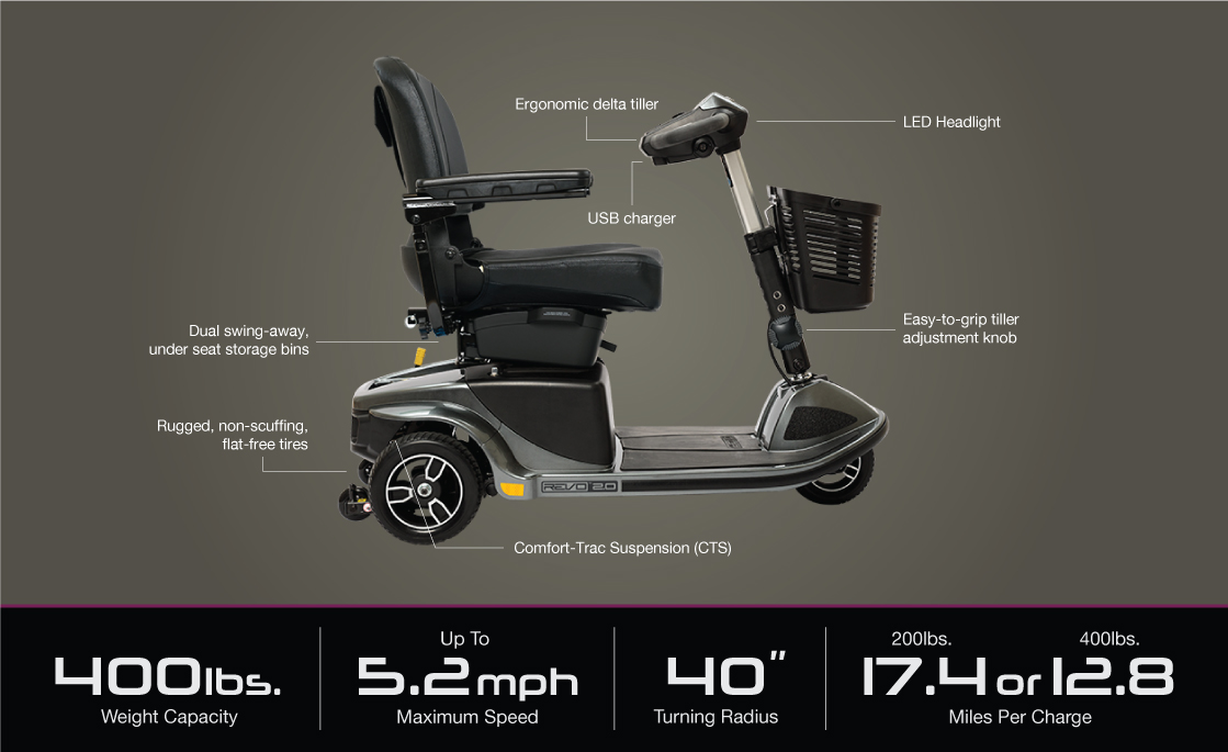 revo 2.0 3 wheel scooter specifications...</p>         </div>  <hr>                 <div class=
