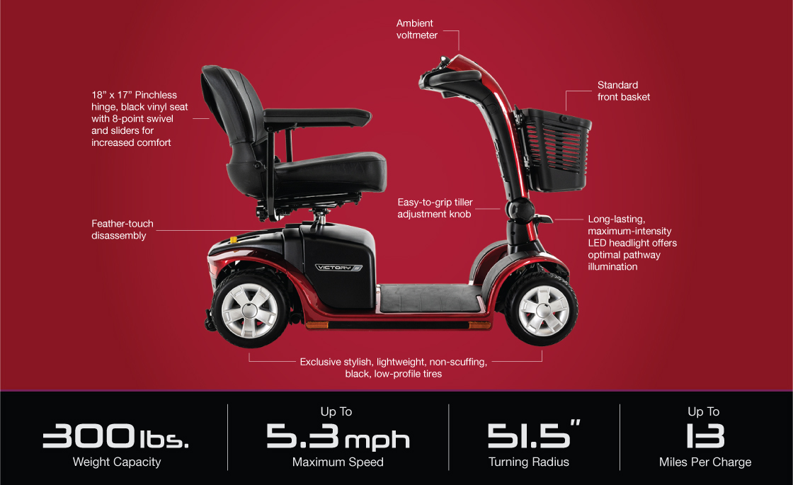 victory 9 4 wheel scooter specifications...</p>         </div>  <hr>                 <div class=