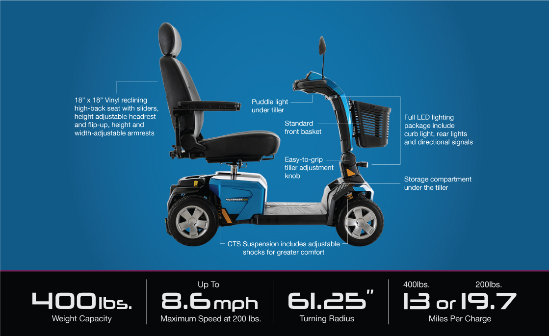 victory lx sport 4 wheel scooter specifications image