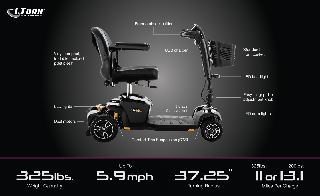 Mobility Scooter specs